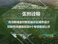 丹河新城金村新区起步区城市设计控制性详细规划及8个专项规划公示
